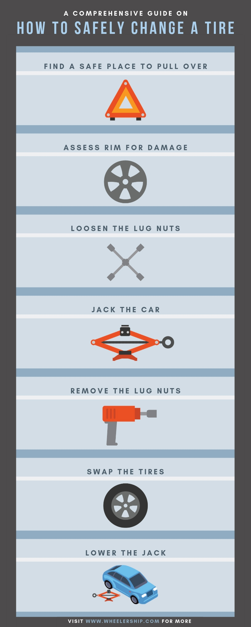 A Comprehensive Guide on How to Safely Change a Tire infographic