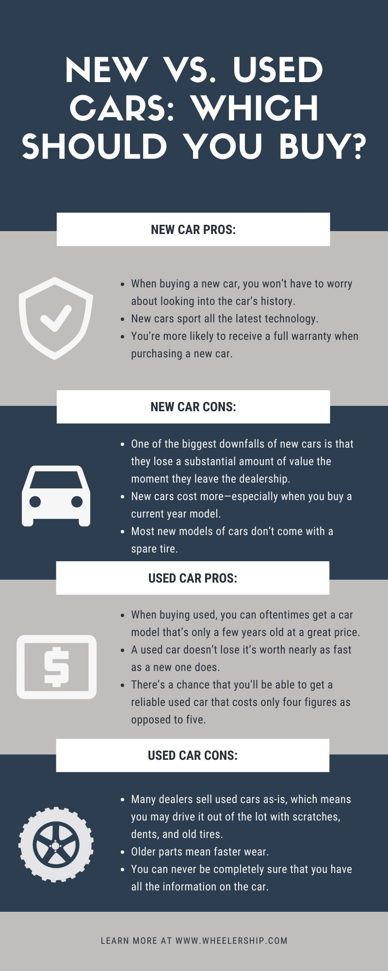 New vs. Used Cars: Which Should You Buy? infographic